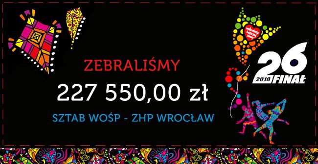 projekt_pl_wosp-ile